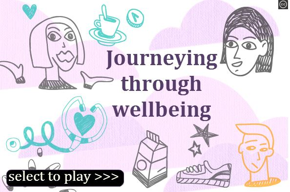 Journeying Through Wellbeing