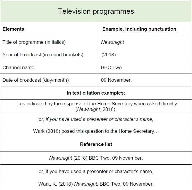 tv programme referencing elements