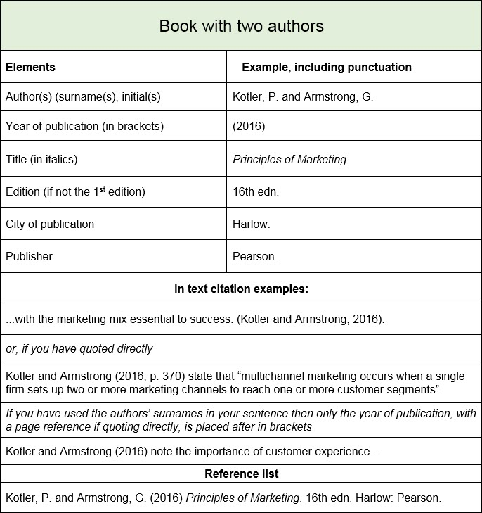 book with two authors elements