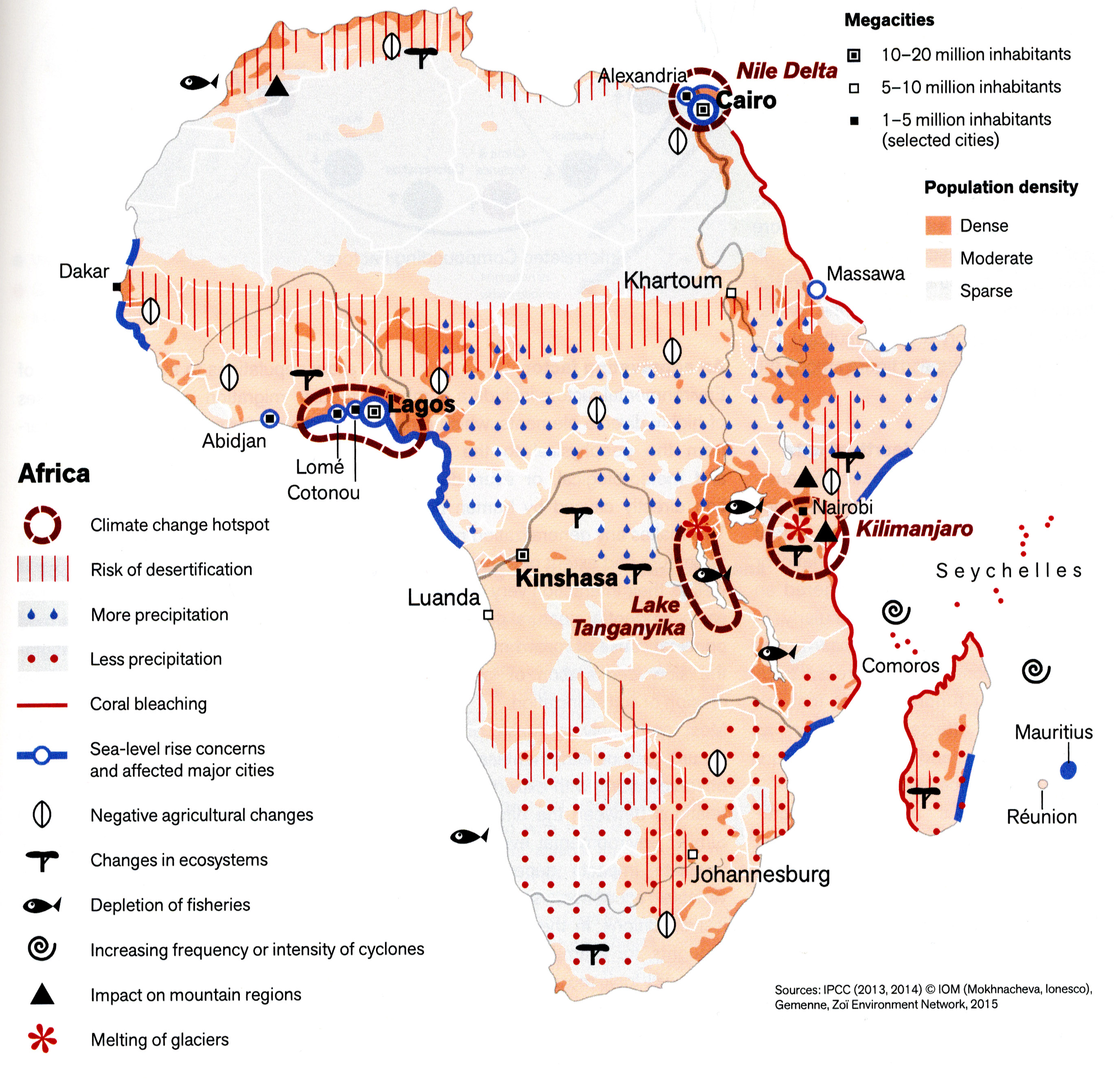 Climate change impact on Africa