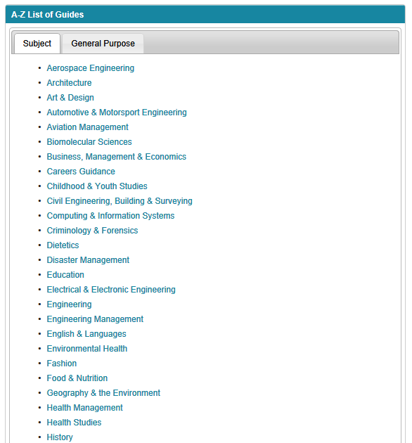 List of subject guides on LibGuides