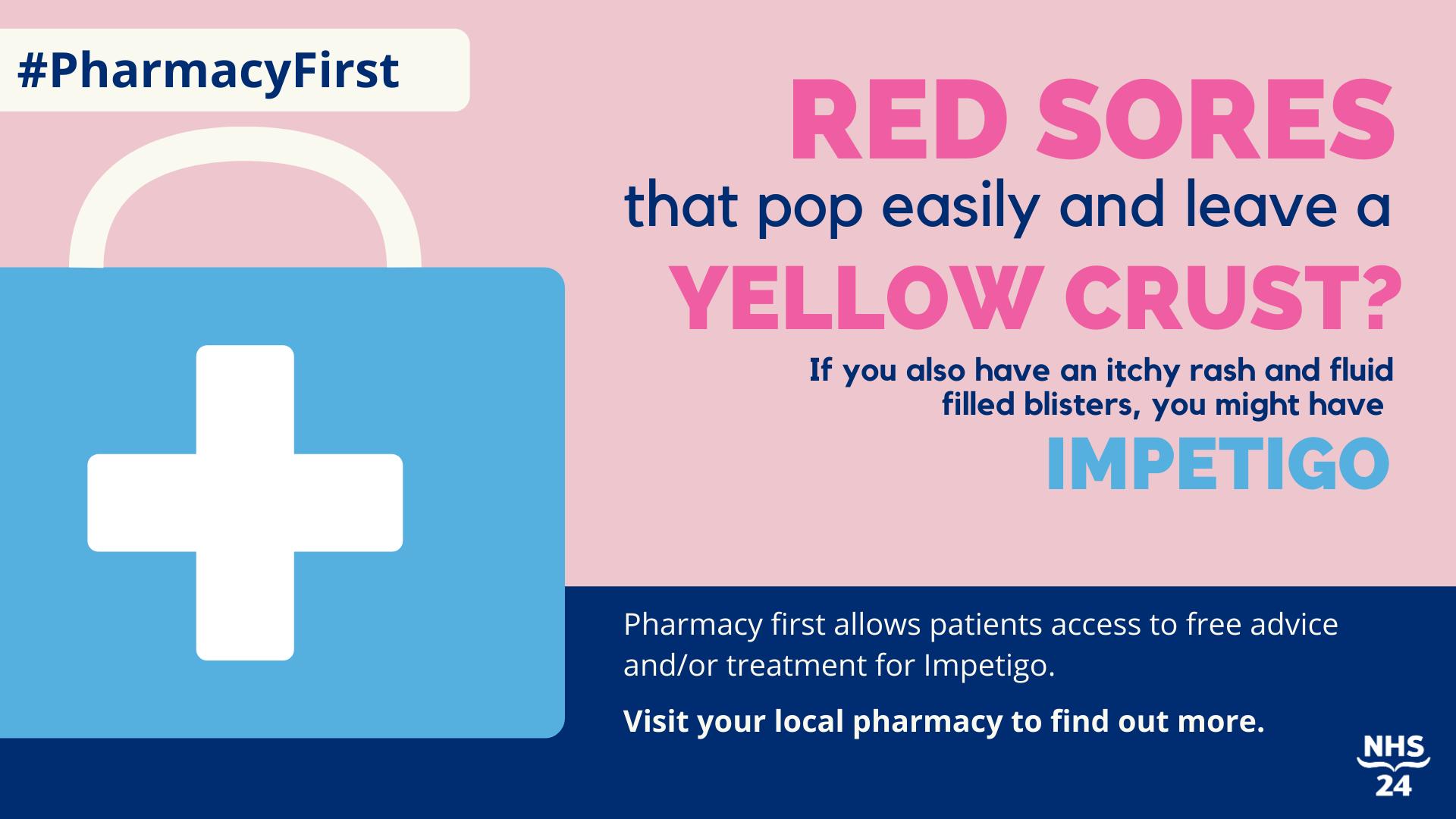 # Pharmacy First Impetigo