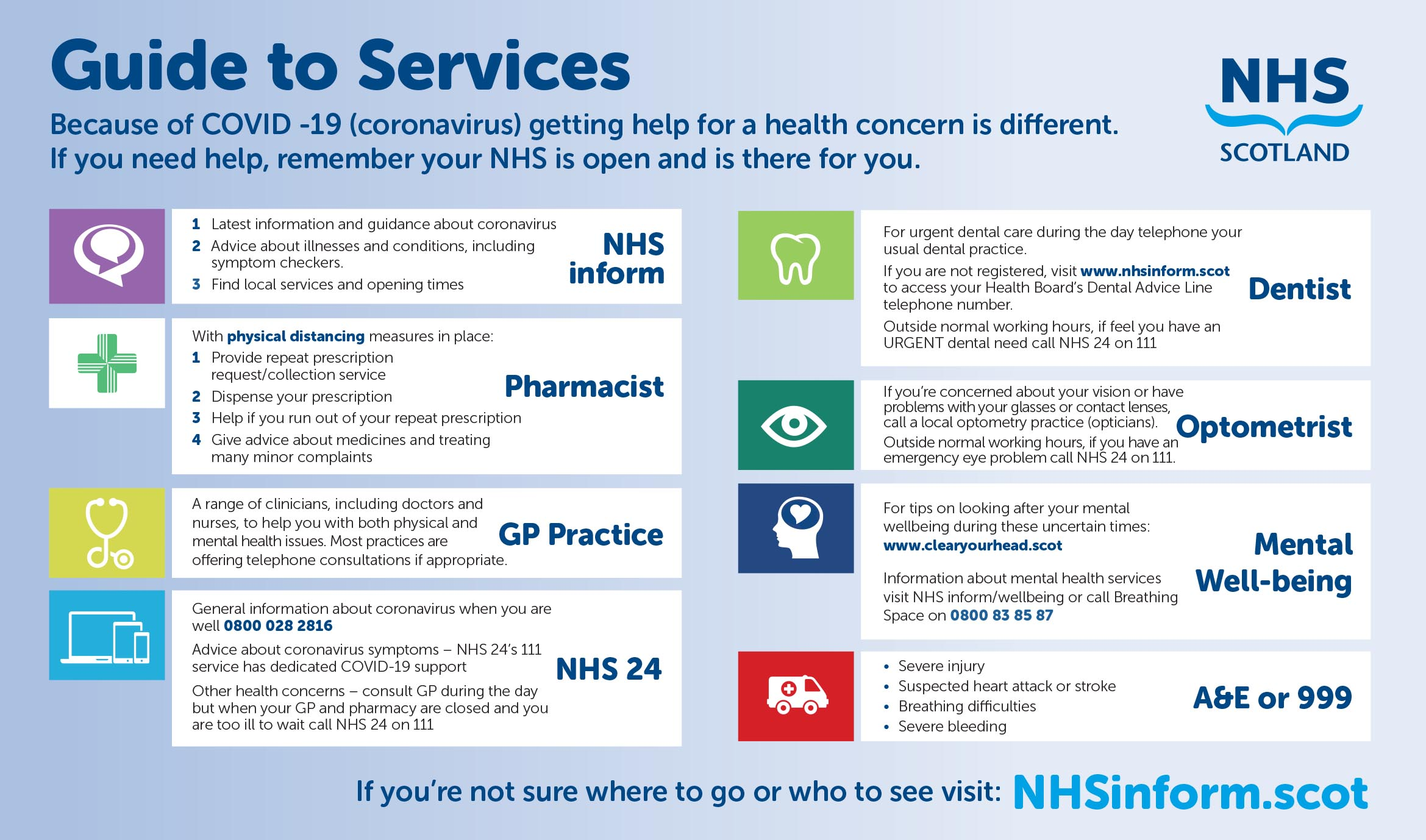 Guide to NHS Services