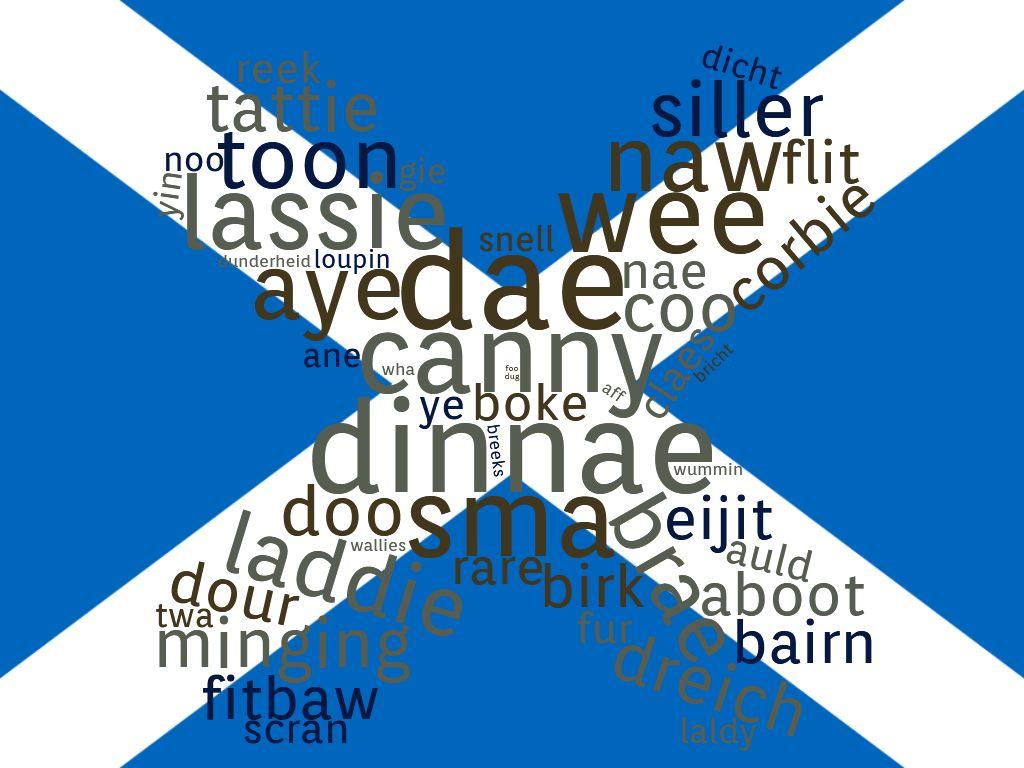 Scots Words