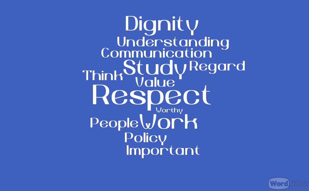Wordle Cloud - Dignity, understanding, communication, study, respect, work, think policy important