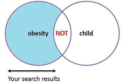 Obestiy NOT Child diagram
