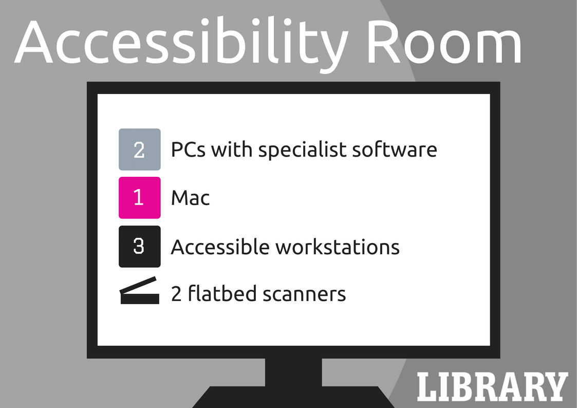 Accessibility room details