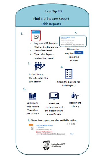 thumbnail image of a law tip card on finding a law report