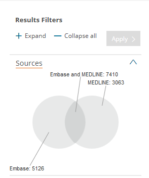 embase sources