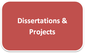 Click here for resources about writing your dissertation or project