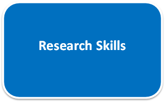 Click here for Research Skills