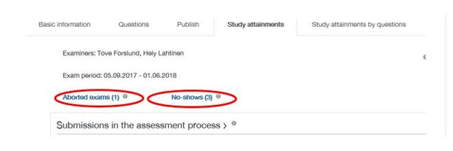 Study attainments tab: Aborted exams and no-show students.