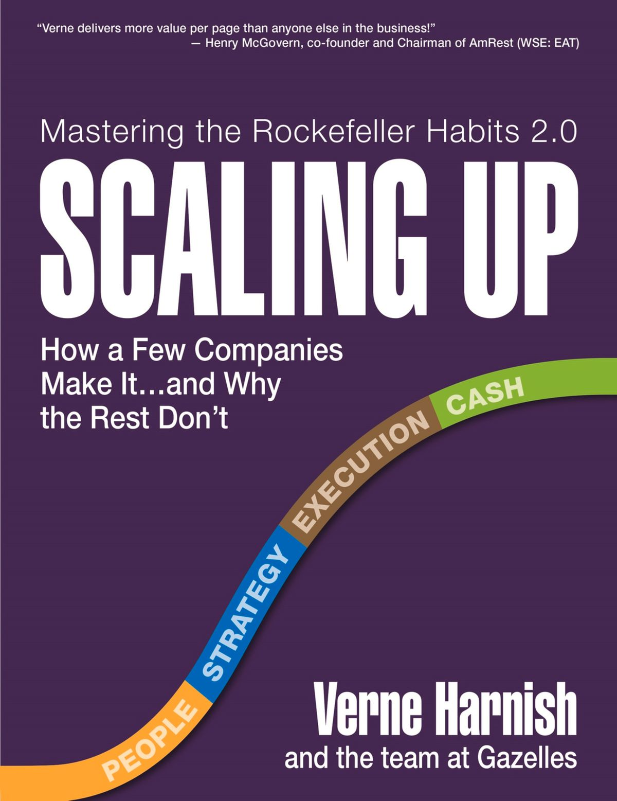 Scaling up : how a few companies make it ... and why the rest don't