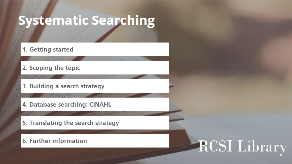 Systematic Searching tutorial image