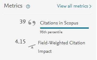 Artikel citeringsantal i Scopus