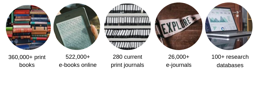 The library offers 360,000 print books, 522,000 e-books, 280 print journals, 26,000 e-journals, 100 research databases