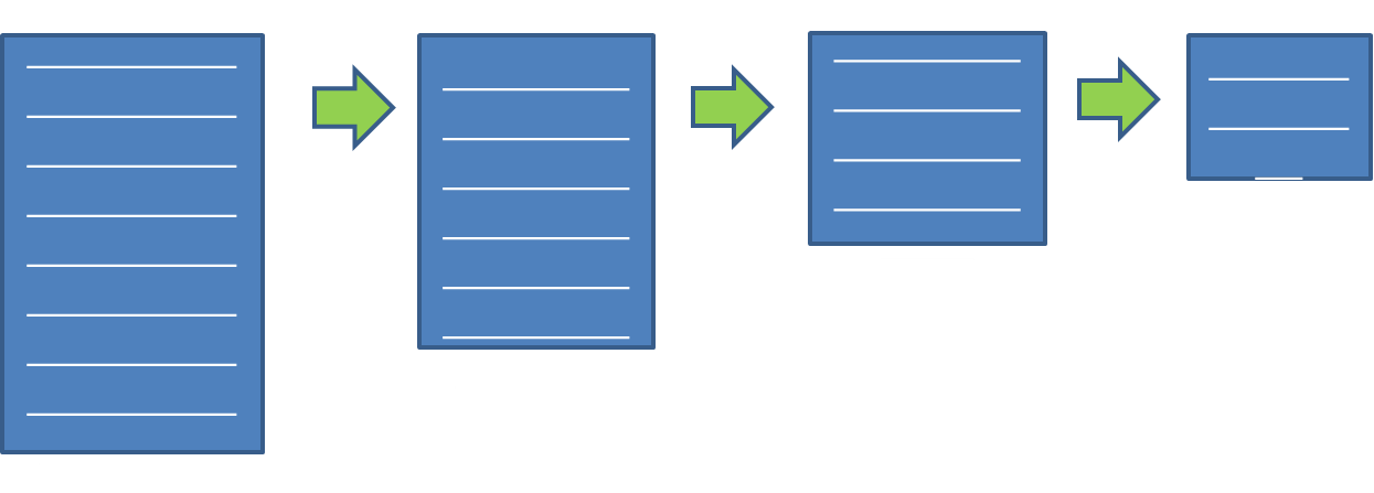 Image of 4 blank pages, showing pages decrease in size as notes reduce with each step.