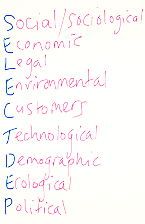 mnemonic SELECTDEP: social economic legal environmental customers technological demographic ecological political