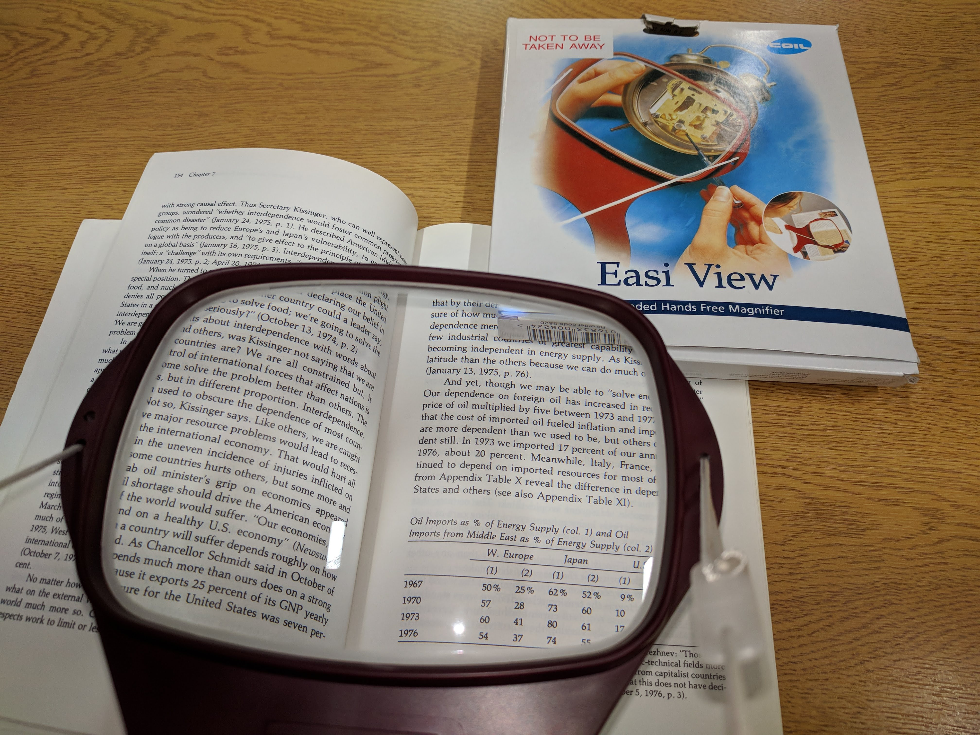 A photograph of a hands-free magnifier and its box.