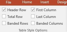 Screenshot showing the table style options contained within the Table Tools Design tab