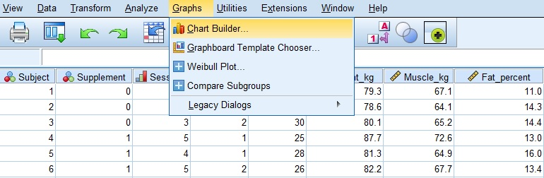 Menu path for the Chart Builder in SPSS