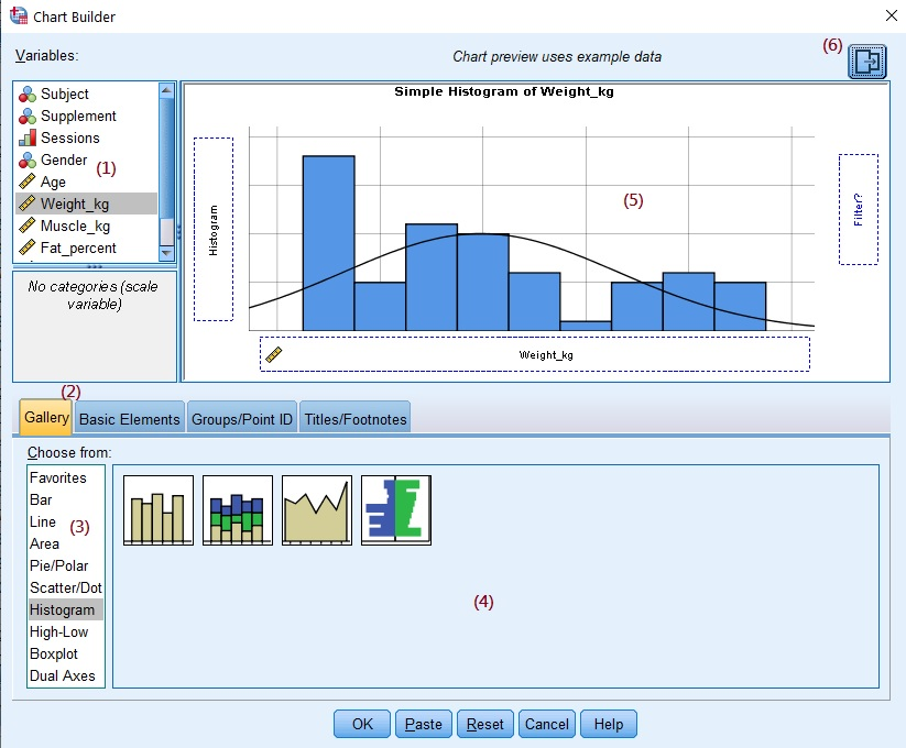 The Chart Builder dialogue box for a Histogram in SPSS