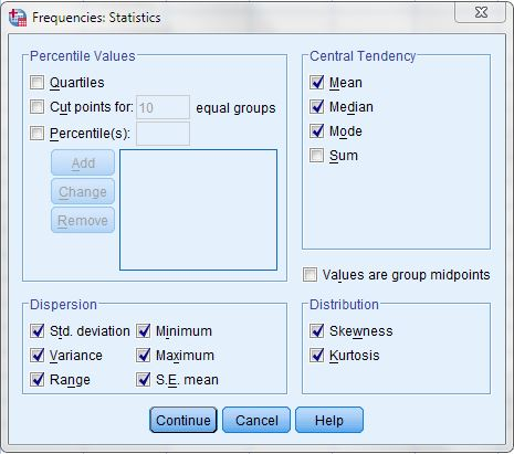 Frequencies Statistics dialogue box in SPSS