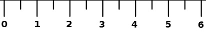 Ruler as example of equal intervals