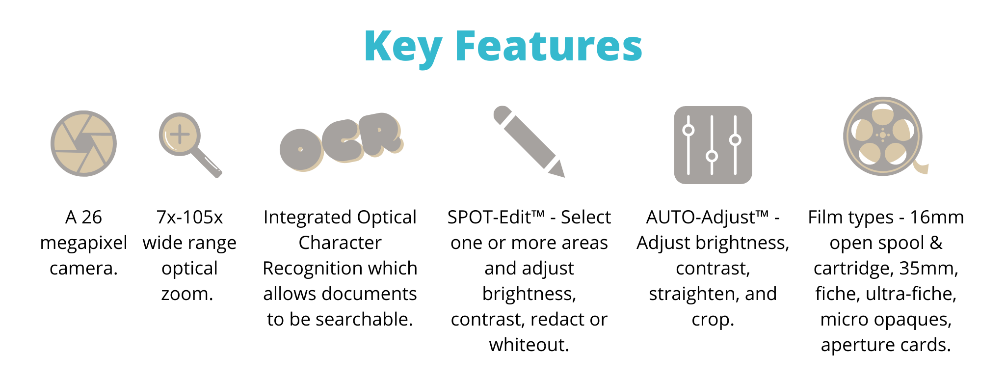 ScanPro 3000 Key Features