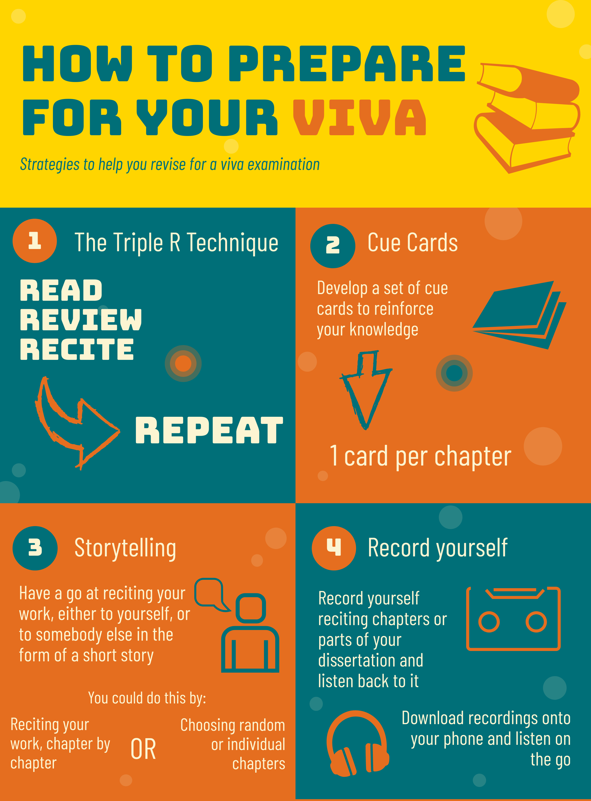 an infographic summarising different revision strategies