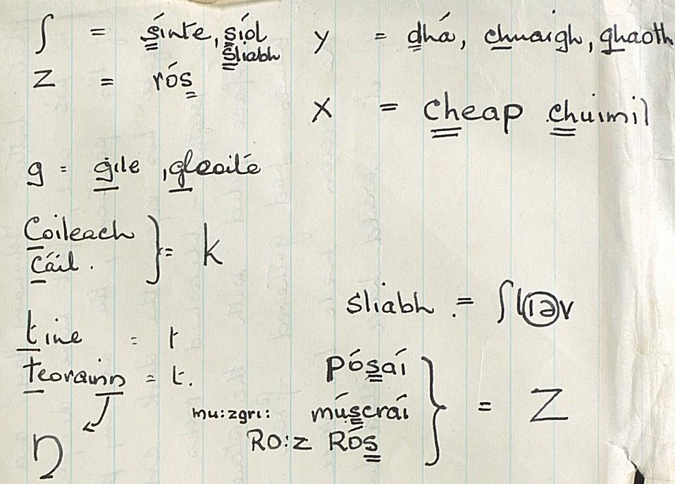 Ms. notes on Irish pronunciation [IE/BL/E/SÓM/19]