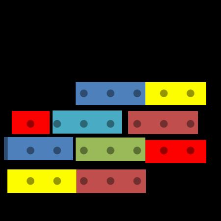 Cartoon diagram of a calendar with coloured blocks of time