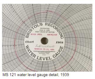 Water level gauge River Spey, Aberlour