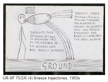 A stick man illustration showing trajectories of droplets following a sneeze, cough or speech.