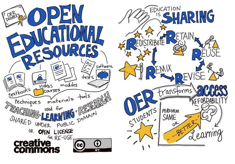 OER is sharing cartoon diagram
