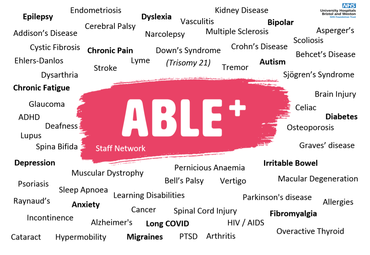Word cloud of various seen and unseen disabilities, with ABLE+ in the centre.