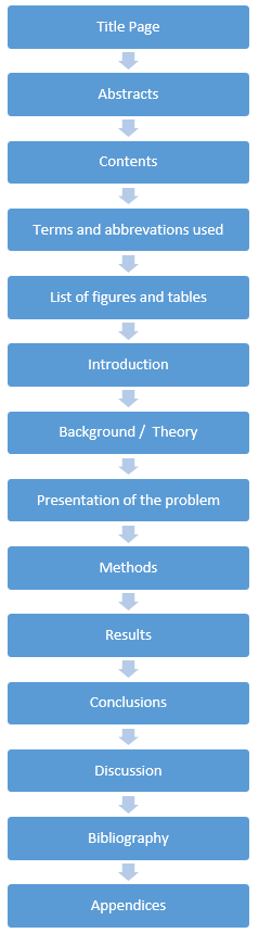 Example of the possible structure of a thesis report