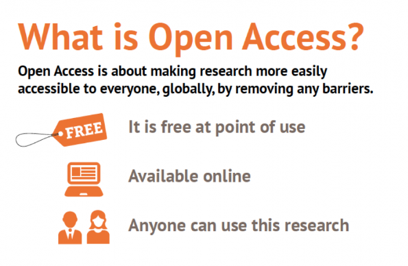 What is open access infographic