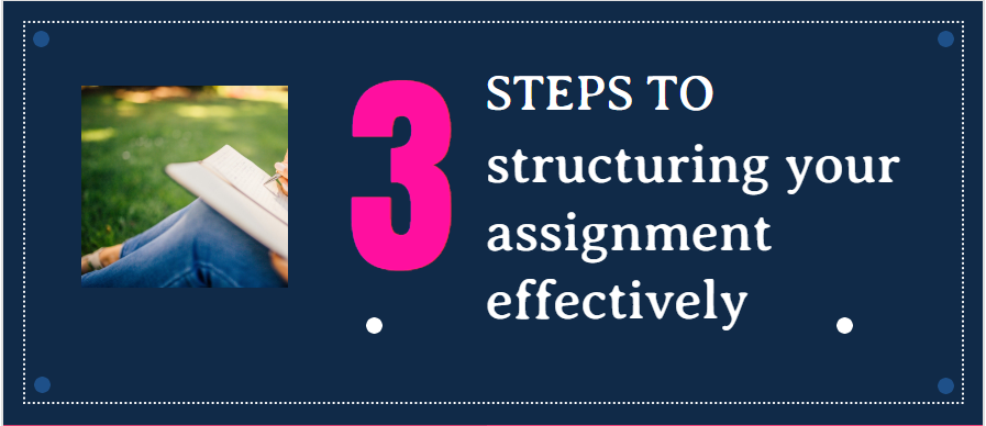 Three steps to structuring your assignment effecti