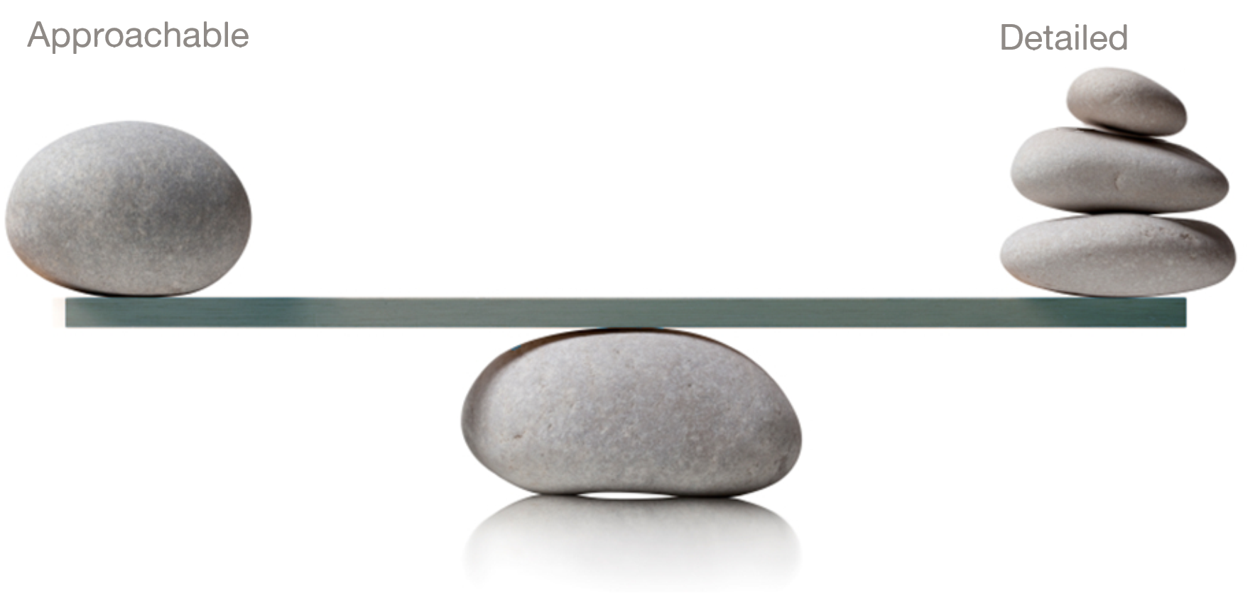 A see-saw with pebbles on each end balanced between approachable or detailed