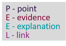 PEEL acronym - Point, evidence, explanation, link