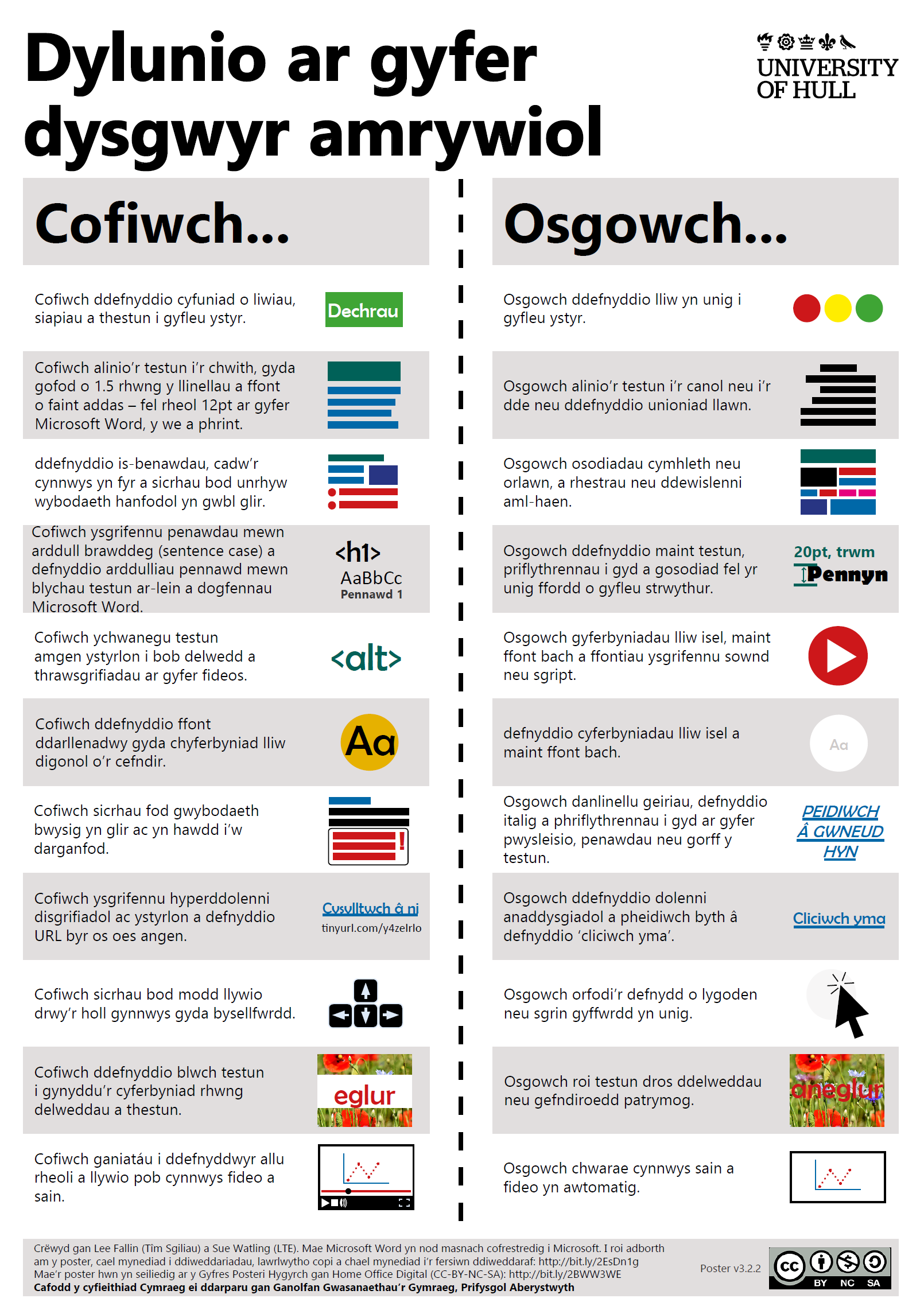 Diverse Learners Poster - in Welsh. Fully accessible version can be downloaded using the links on this page