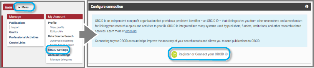 In Elements, the menu tab, My account menu, the OCRCID Settings link opens the Configure connection box with the Register or Connect your ORCID iD button.