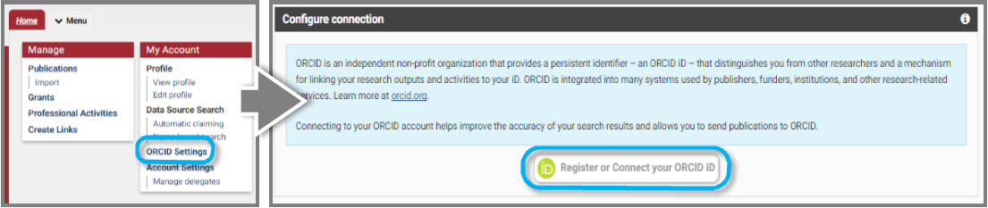 PArt of the Elements screen showing the My Account menu and ORCID Settings link. This leads to The Configure connection dialogue box with the Register or Connect your ORCID ID link.
