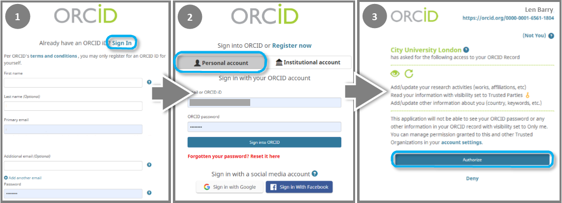 Three screenshots of the ORCiD authorisation process. 1. The sign in link. 2. The personal account link. 3. The authorise button.