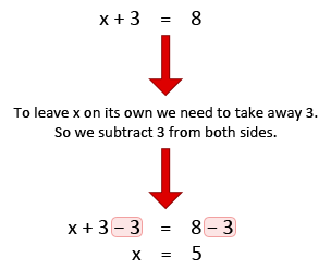 Solving simple equations example 1.