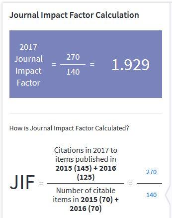 Journal impact factor calculation
