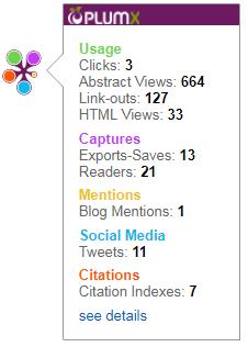 Example of PlumX metrics