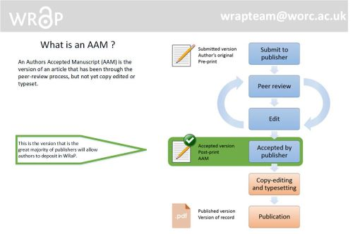 Author's accepted manuscript - diagram