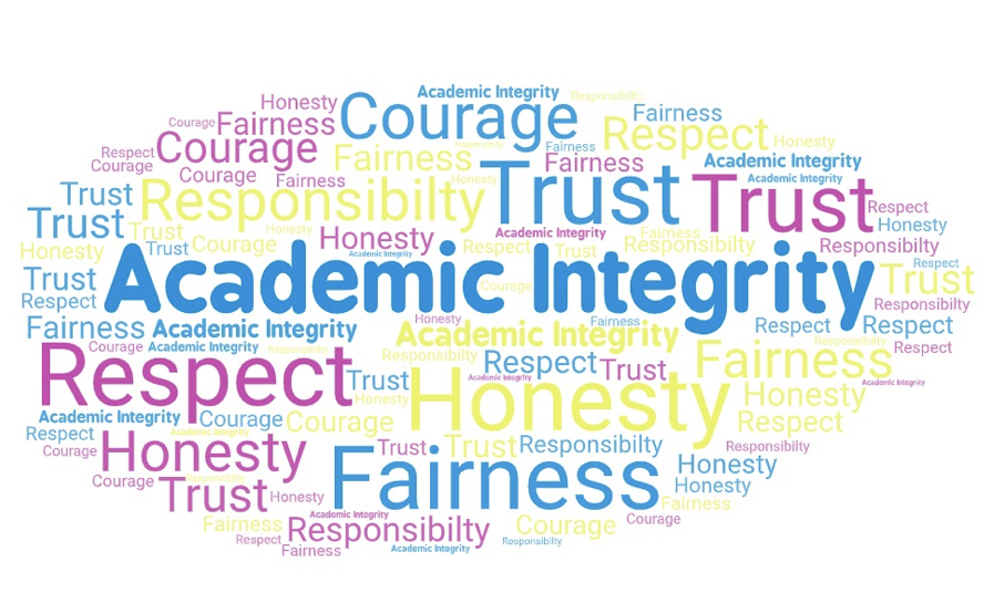 academic integrity word cloud